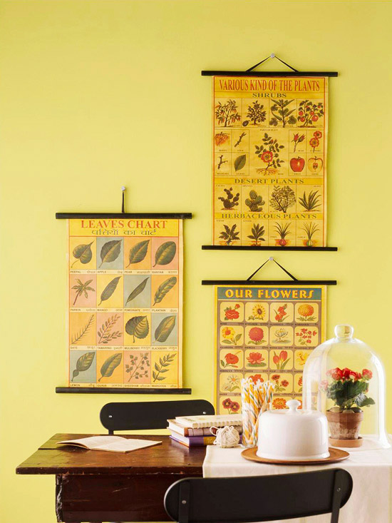 Vintage Poster wall decoration